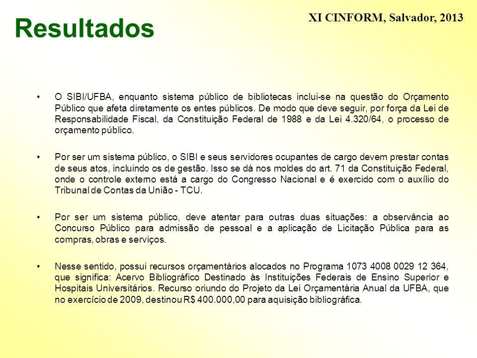 Resultados XI CINFORM, Salvador, 2013