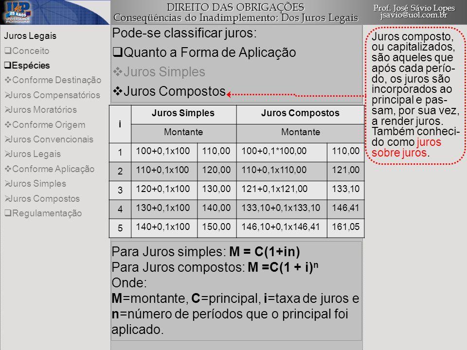 Pode-se classificar juros: Quanto a Forma de Aplicação Juros Simples