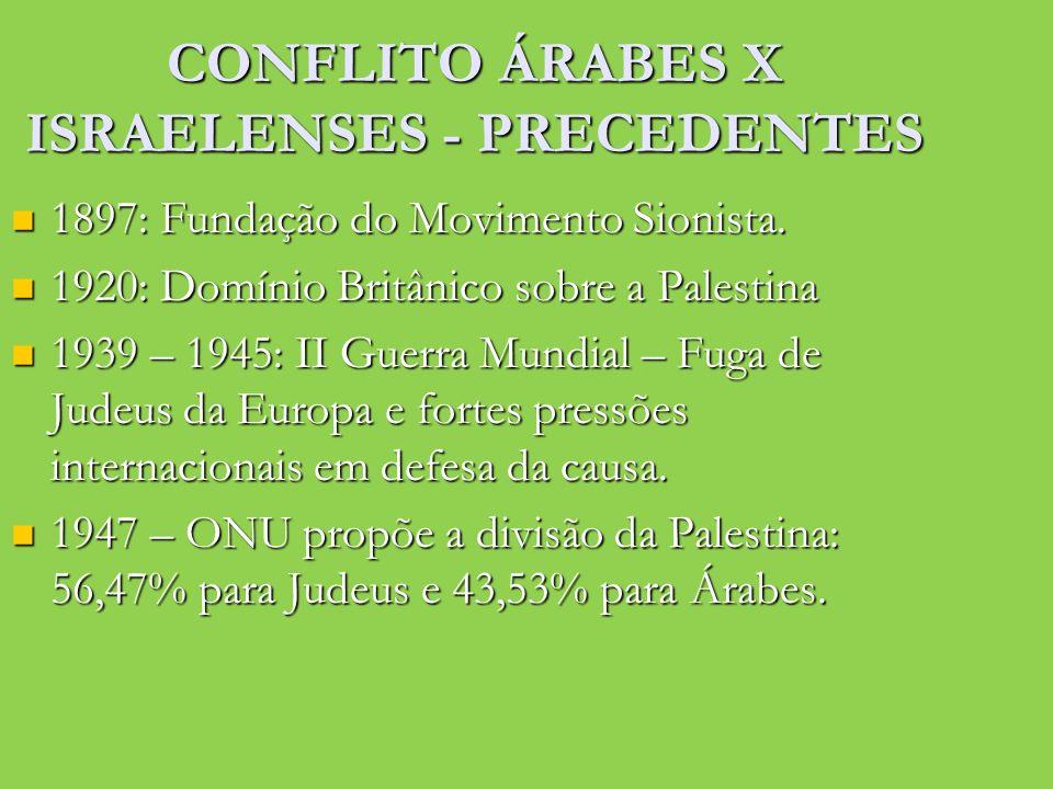 CONFLITO ÁRABES X ISRAELENSES - PRECEDENTES