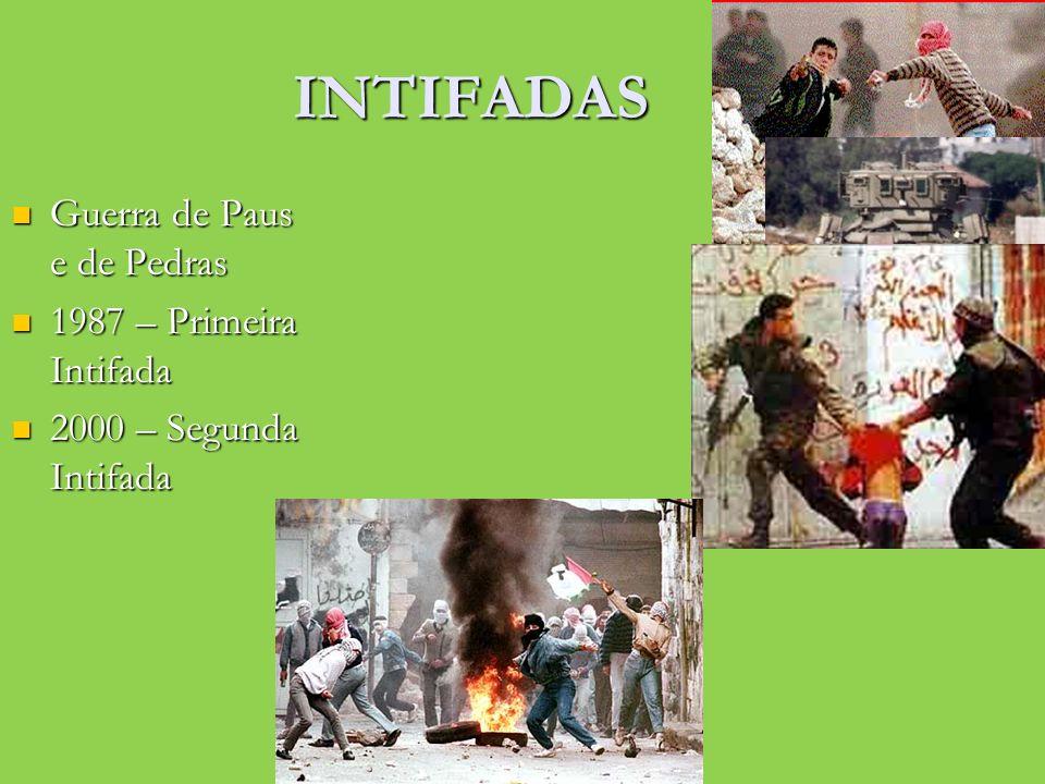 INTIFADAS Guerra de Paus e de Pedras 1987 – Primeira Intifada