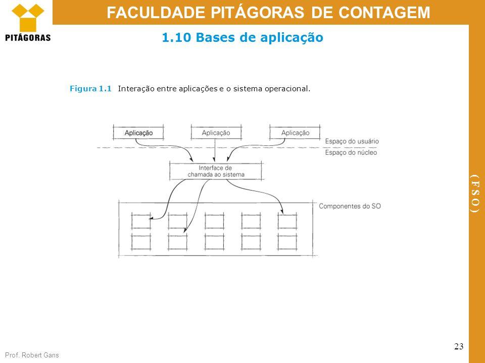 1.10 Bases de aplicação Figura 1.1 Interação entre aplicações e o sistema operacional.