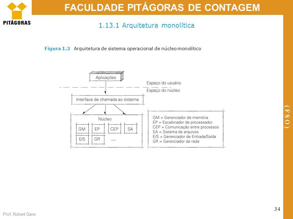 1.13.1 Arquitetura monolítica