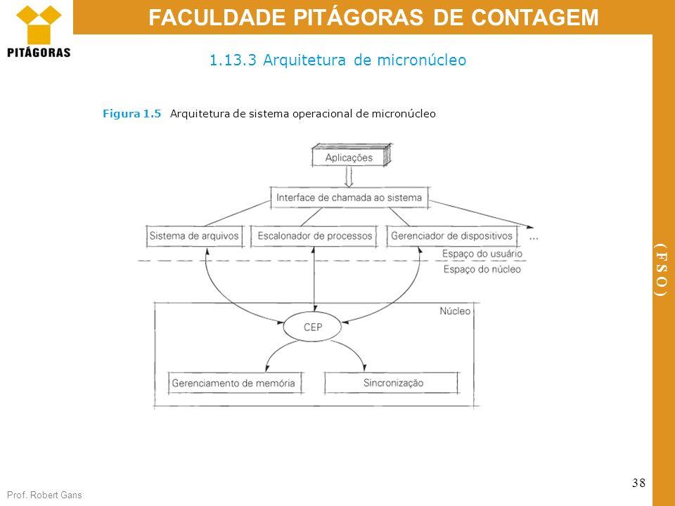 1.13.3 Arquitetura de micronúcleo