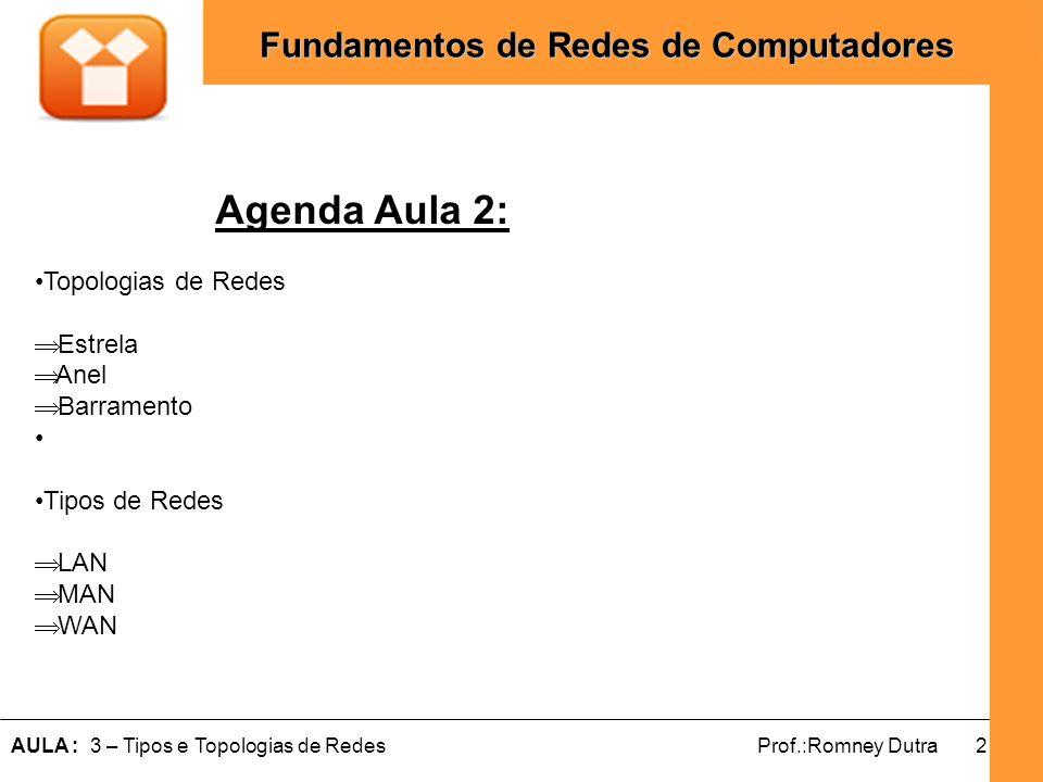 Agenda Aula 2: Topologias de Redes Estrela Anel Barramento