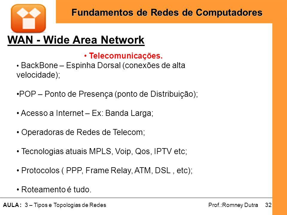 WAN - Wide Area Network Telecomunicações.