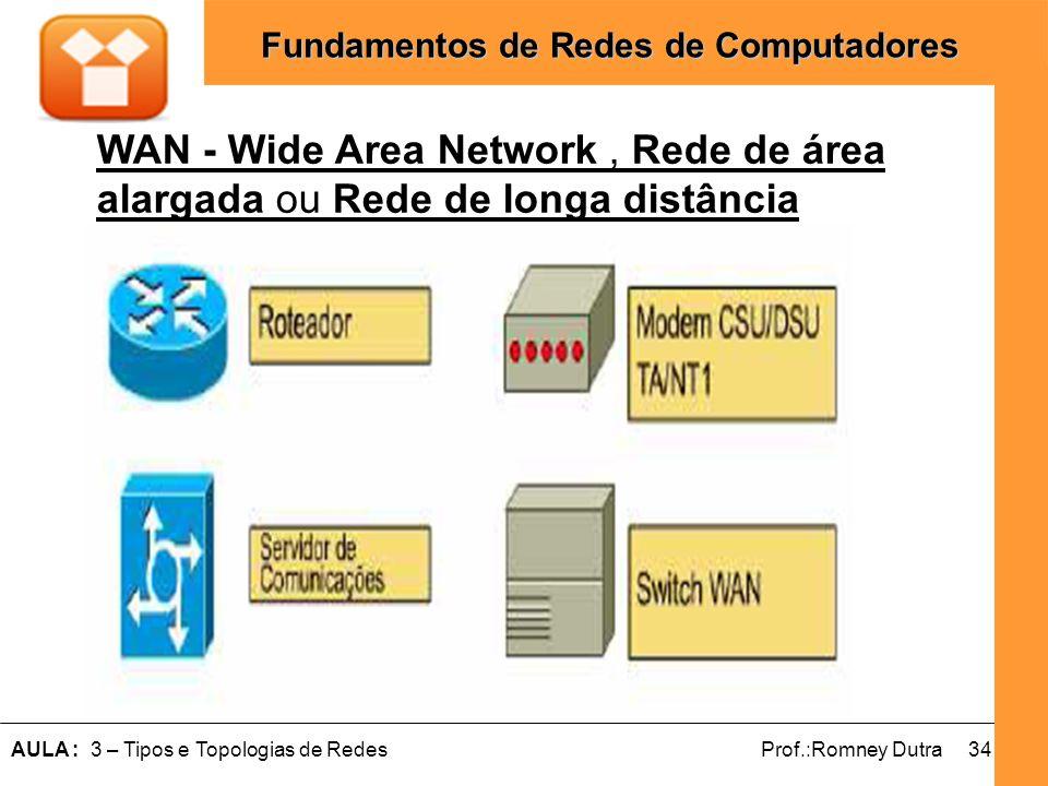 WAN - Wide Area Network , Rede de área alargada ou Rede de longa distância