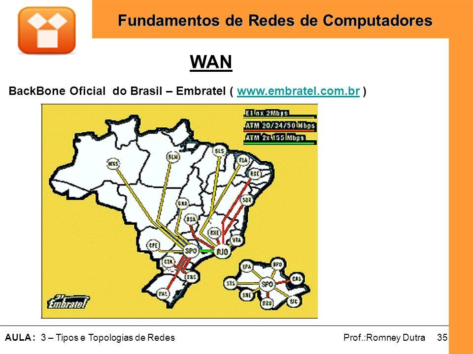 WAN BackBone Oficial do Brasil – Embratel ( www.embratel.com.br )