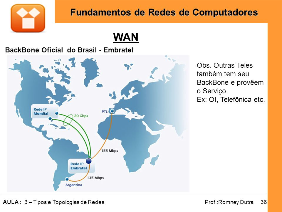 WAN BackBone Oficial do Brasil - Embratel