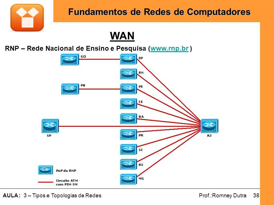 WAN RNP – Rede Nacional de Ensino e Pesquisa (www.rnp.br )