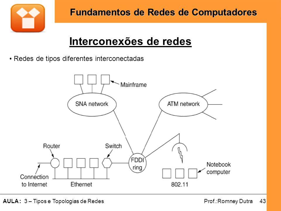 Interconexões de redes