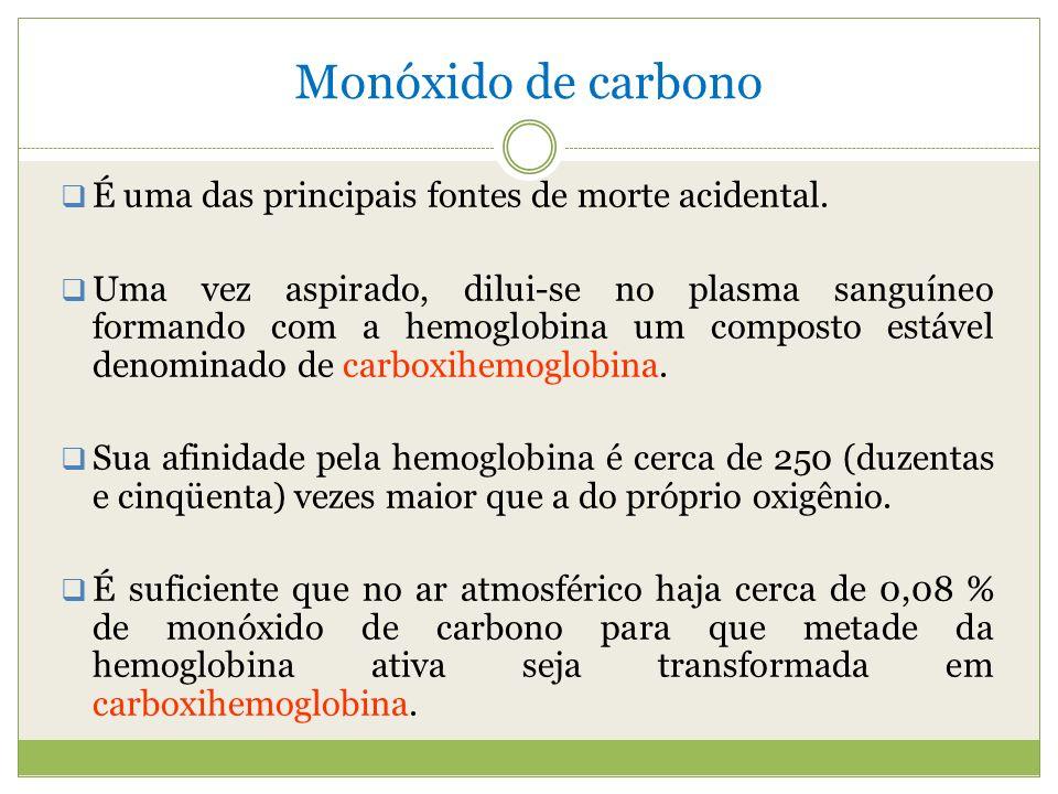 Monóxido de carbono É uma das principais fontes de morte acidental.