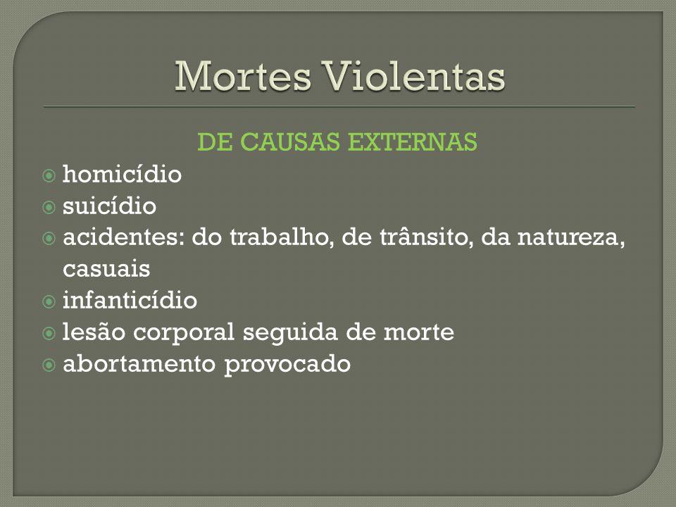 Mortes Violentas DE CAUSAS EXTERNAS homicídio suicídio