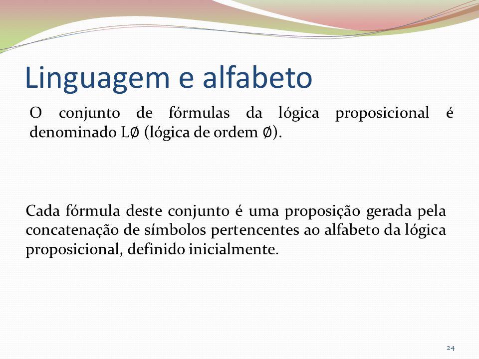 Linguagem e alfabeto O conjunto de fórmulas da lógica proposicional é denominado L∅ (lógica de ordem ∅).