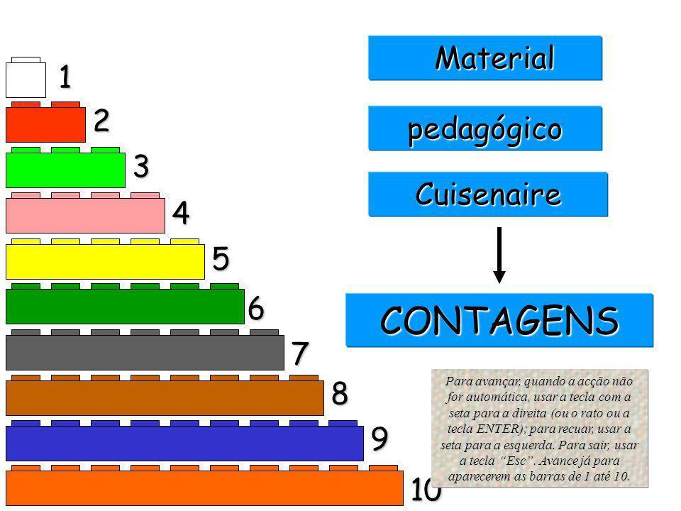 CONTAGENS Material 1 2 pedagógico 3 Cuisenaire 4 5 6 7 8 9 10