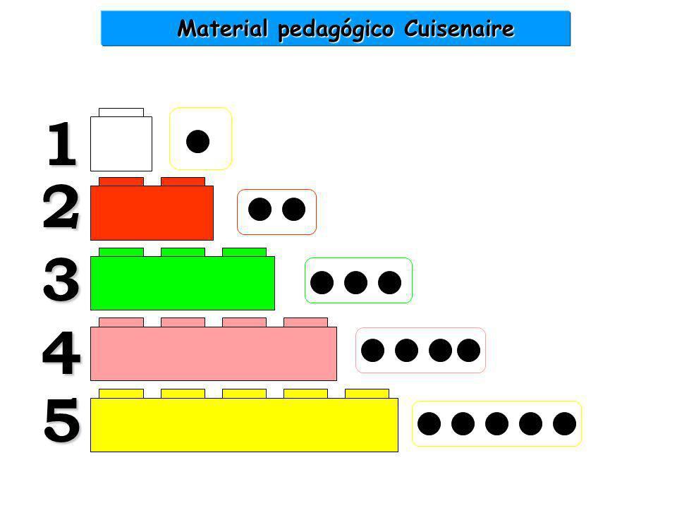 Material pedagógico Cuisenaire