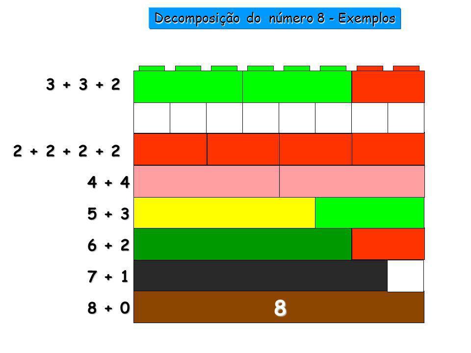 Decomposição do número 8 - Exemplos