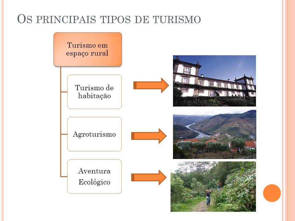 Os principais tipos de turismo