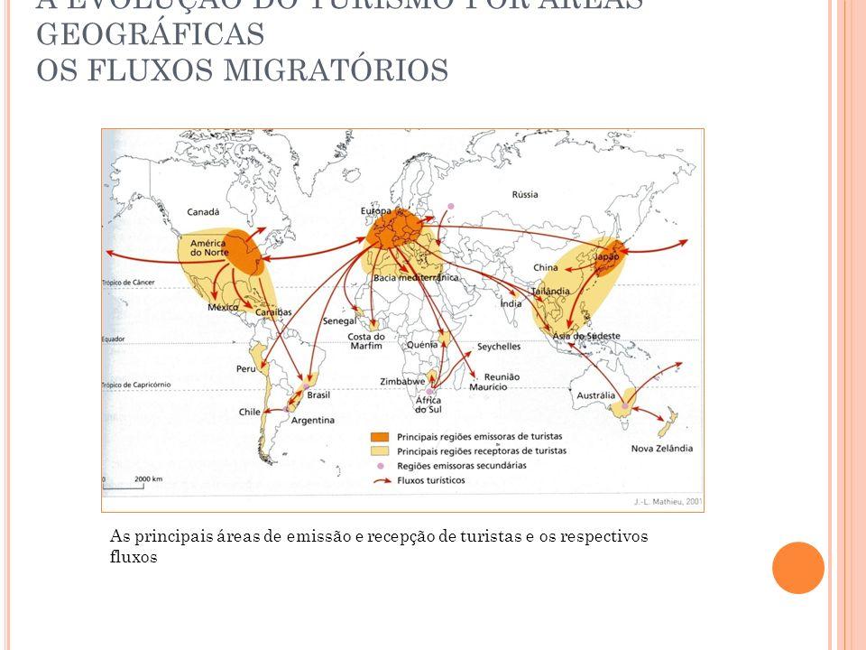 A EVOLUÇÃO DO TURISMO POR ÁREAS GEOGRÁFICAS OS FLUXOS MIGRATÓRIOS
