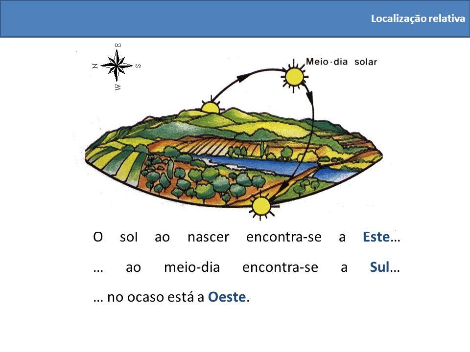 Localização relativa O sol ao nascer encontra-se a Este… … ao meio-dia encontra-se a Sul… … no ocaso está a Oeste.
