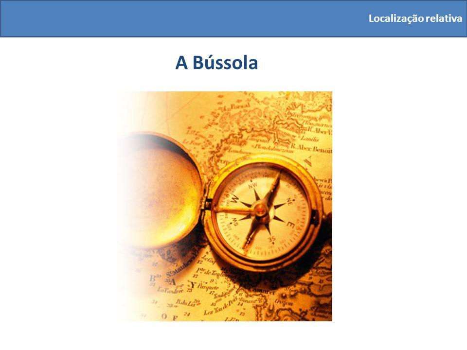 Localização relativa A Bússola