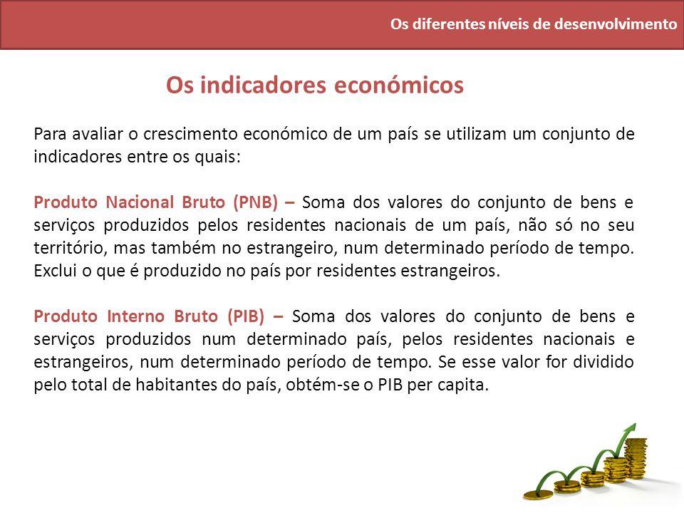 Os indicadores económicos