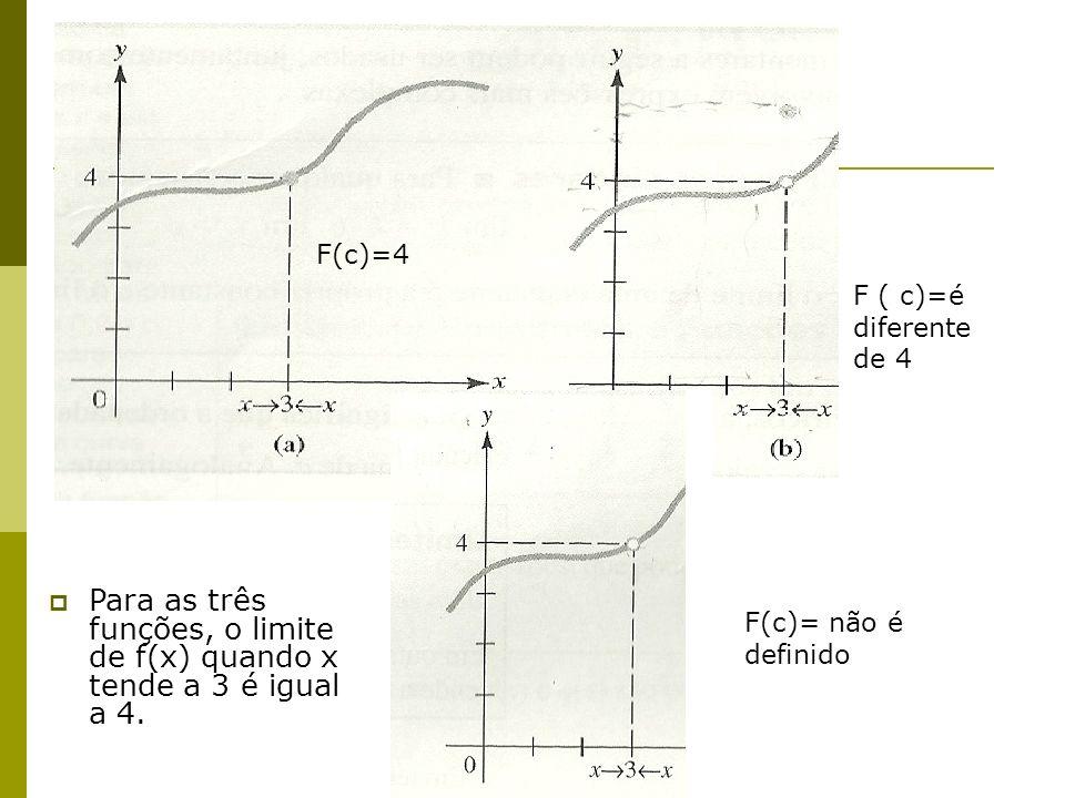 Para as três funçoes , o limite de f(x) quando x tende
