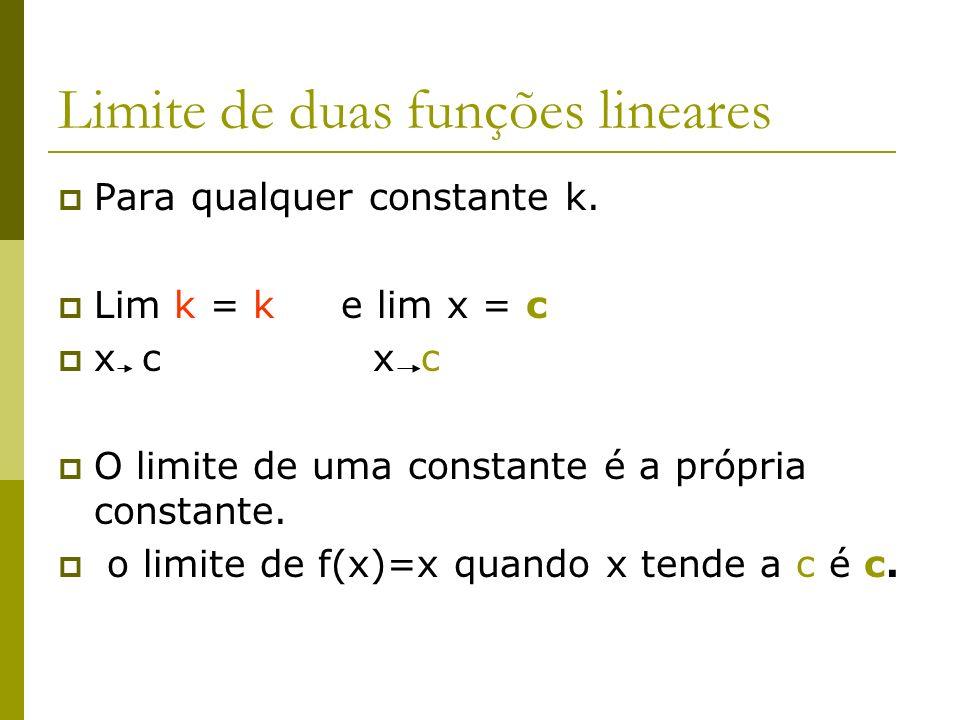 Limite de duas funções lineares