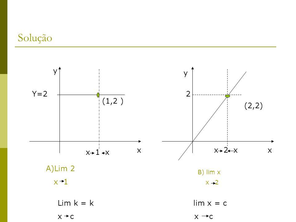 Solução y y Y=2 2 (1,2 ) (2,2) x x 2 x x x 1 x A)Lim 2 x 1