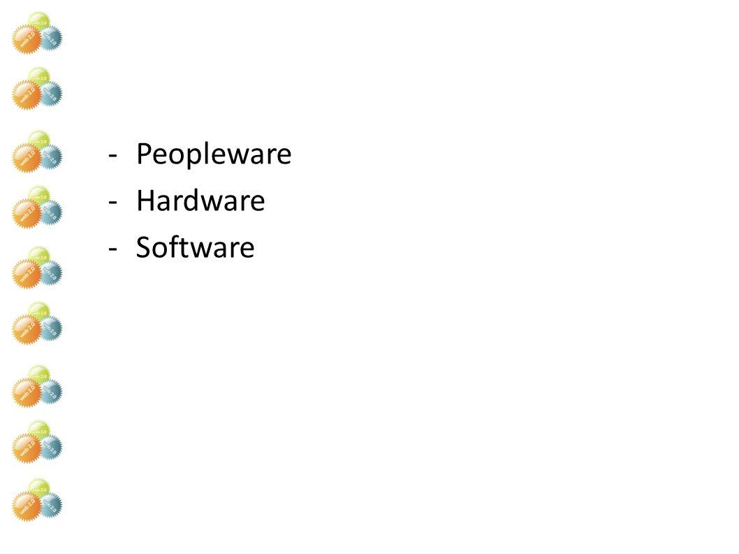 Peopleware Hardware Software