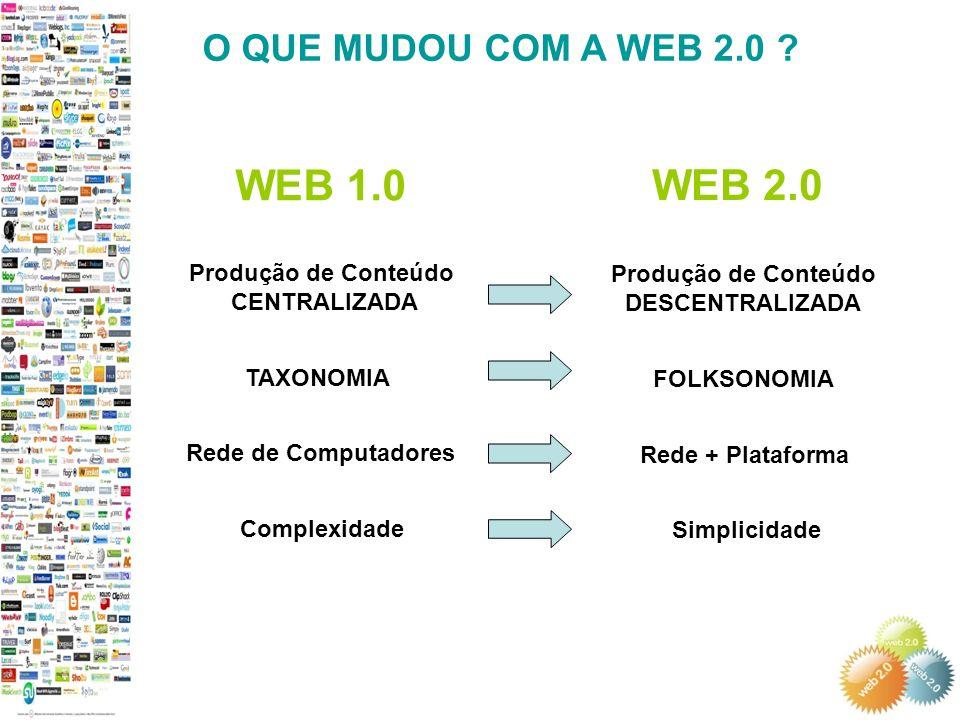 WEB 1.0 WEB 2.0 O QUE MUDOU COM A WEB 2.0 Produção de Conteúdo