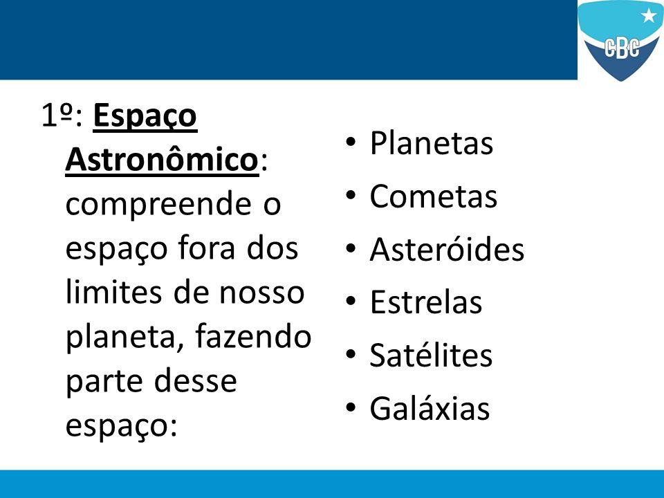 1º: Espaço Astronômico: compreende o espaço fora dos limites de nosso planeta, fazendo parte desse espaço: