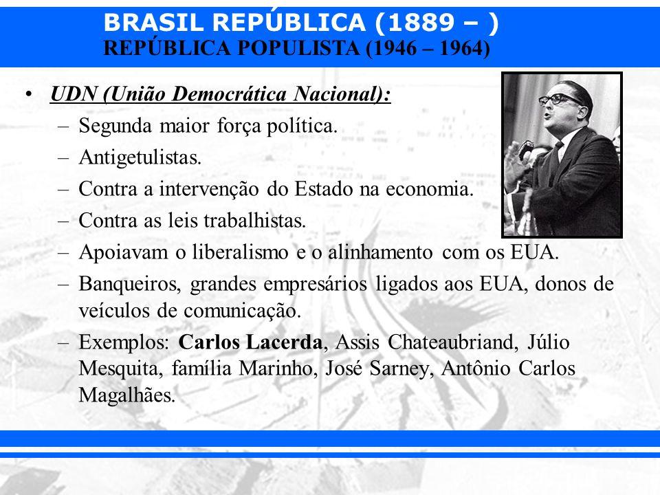 UDN (União Democrática Nacional):