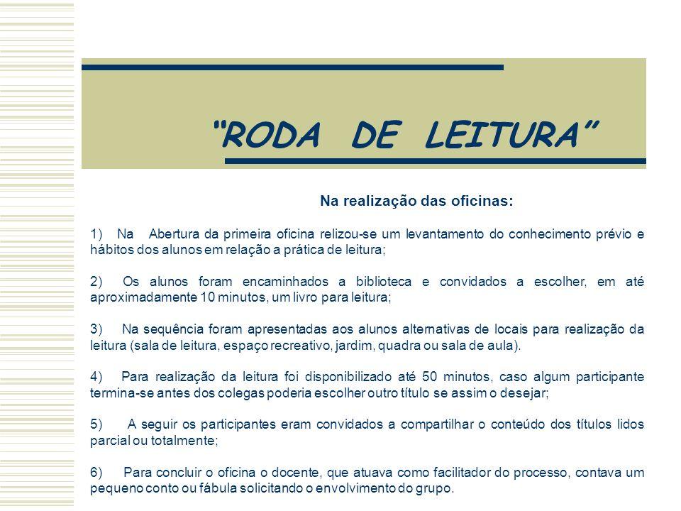RODA DE LEITURA Metodologia Na realização do projeto: