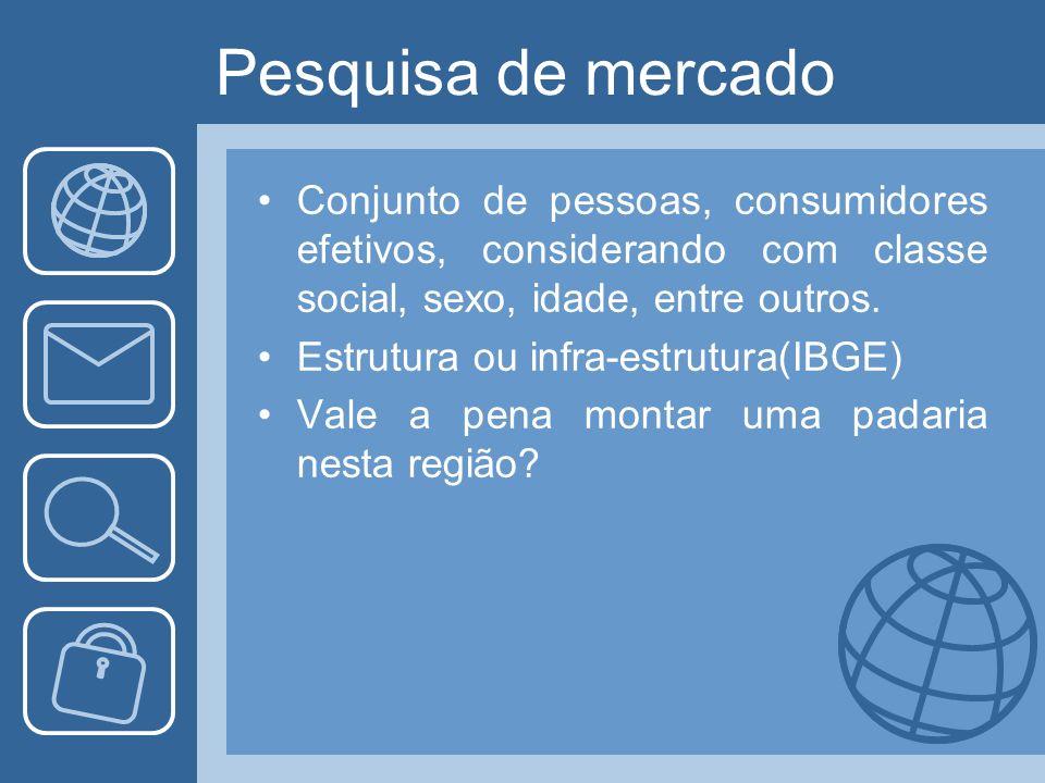Pesquisa de mercado Conjunto de pessoas, consumidores efetivos, considerando com classe social, sexo, idade, entre outros.