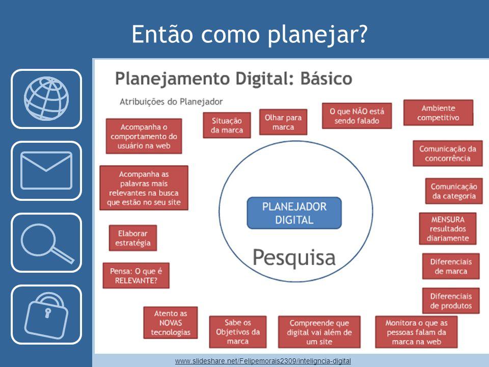 Então como planejar www.slideshare.net/Felipemorais2309/inteligncia-digital