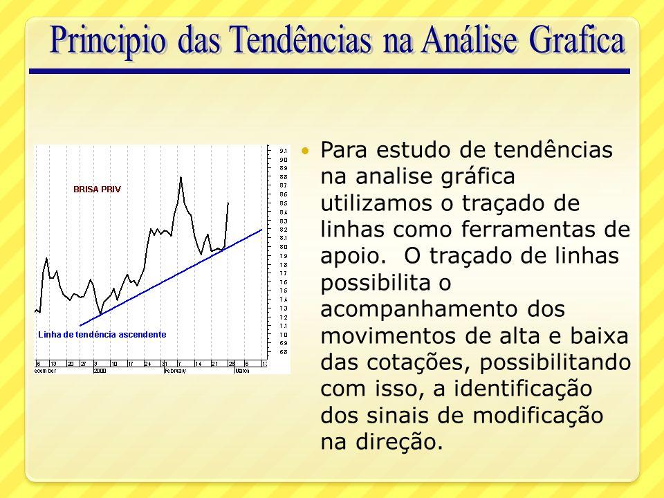 Principio das Tendências na Análise Grafica