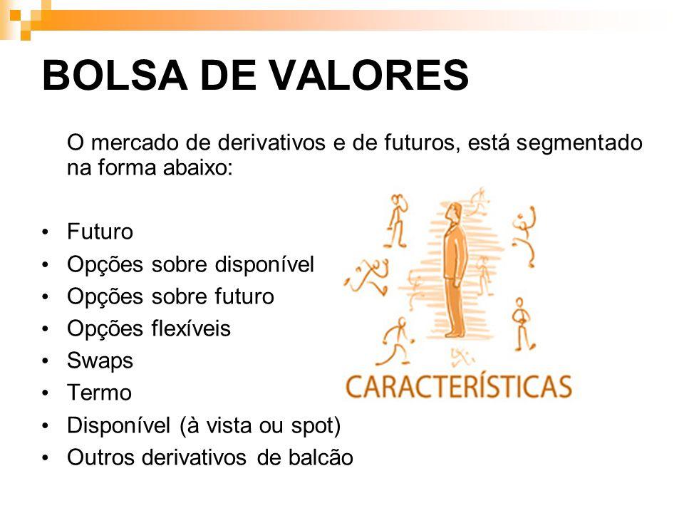 BOLSA DE VALORES O mercado de derivativos e de futuros, está segmentado na forma abaixo: Futuro. Opções sobre disponível.