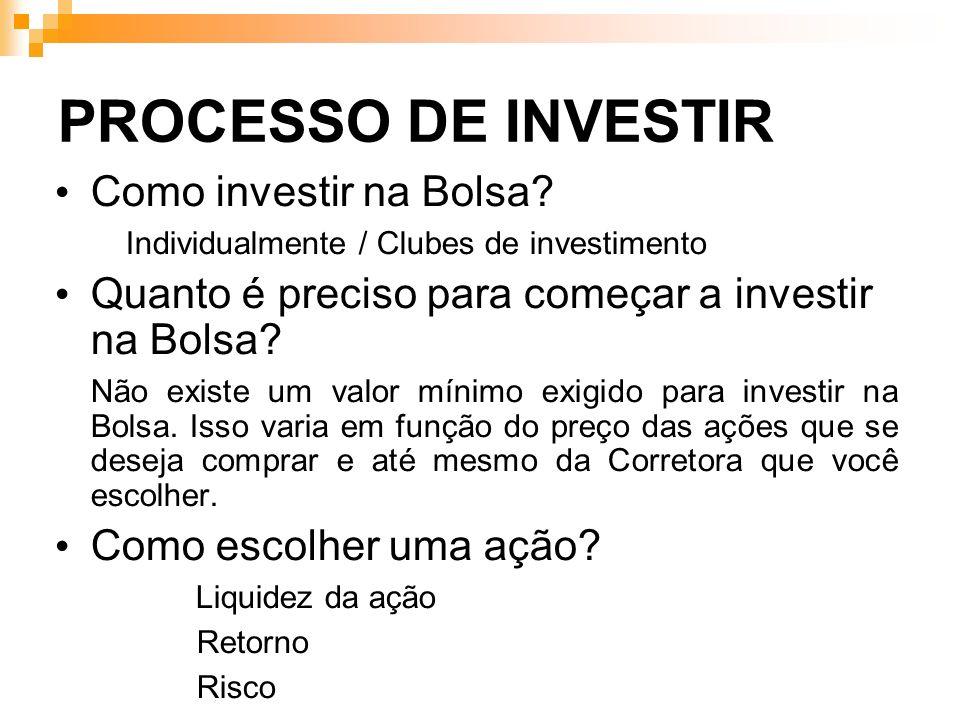 PROCESSO DE INVESTIR Como investir na Bolsa