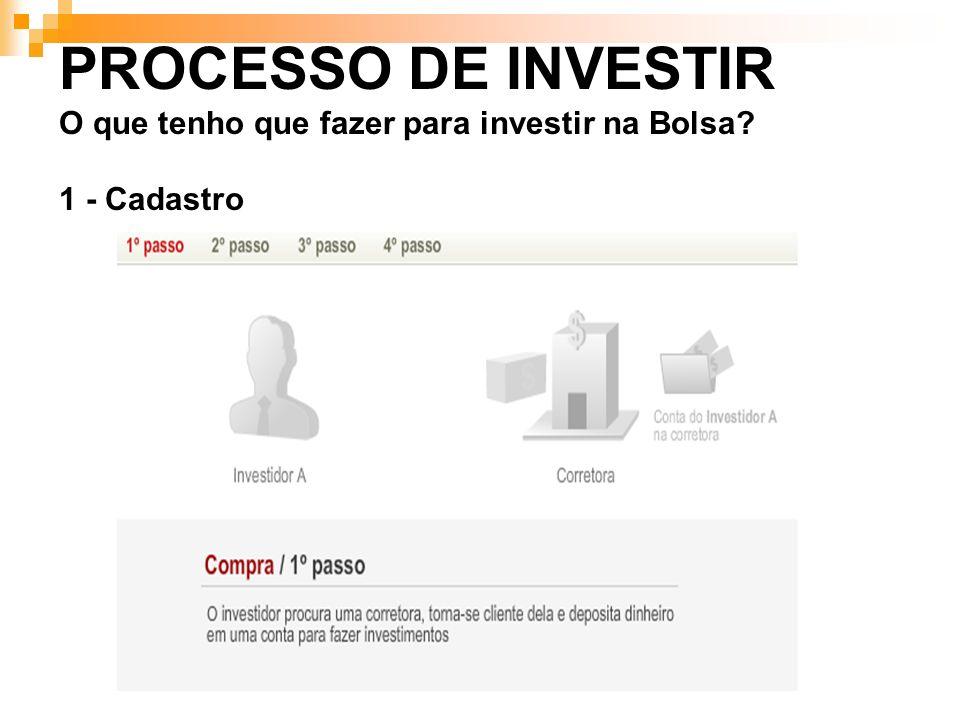 PROCESSO DE INVESTIR O que tenho que fazer para investir na Bolsa