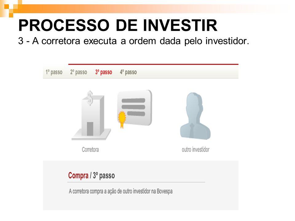 PROCESSO DE INVESTIR 3 - A corretora executa a ordem dada pelo investidor.