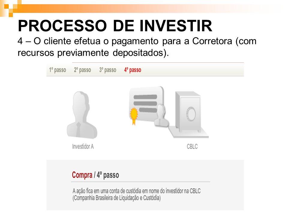 PROCESSO DE INVESTIR 4 – O cliente efetua o pagamento para a Corretora (com recursos previamente depositados).