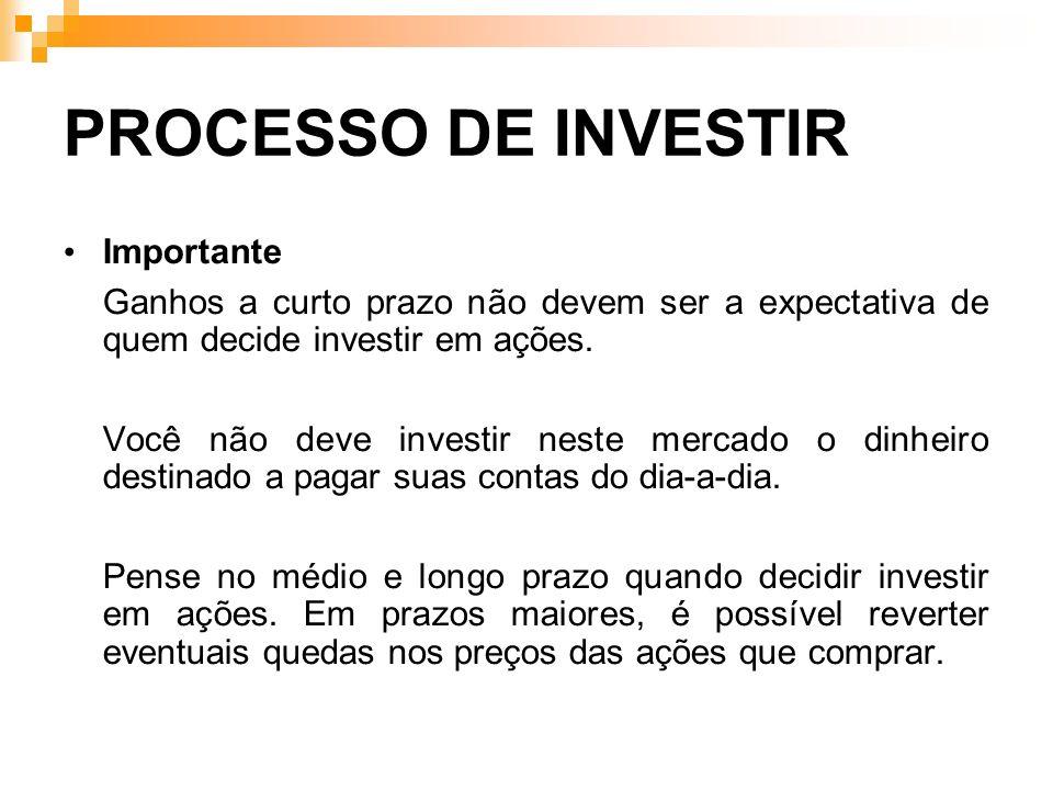 PROCESSO DE INVESTIR Importante