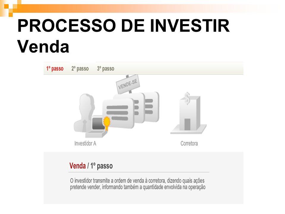 PROCESSO DE INVESTIR Venda