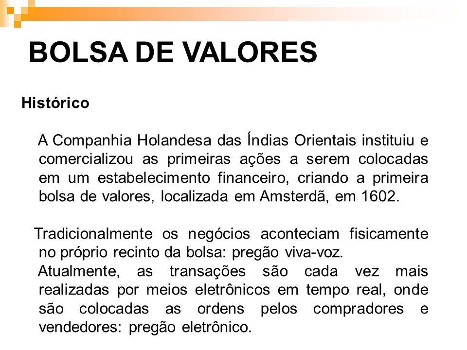 BOLSA DE VALORES Histórico