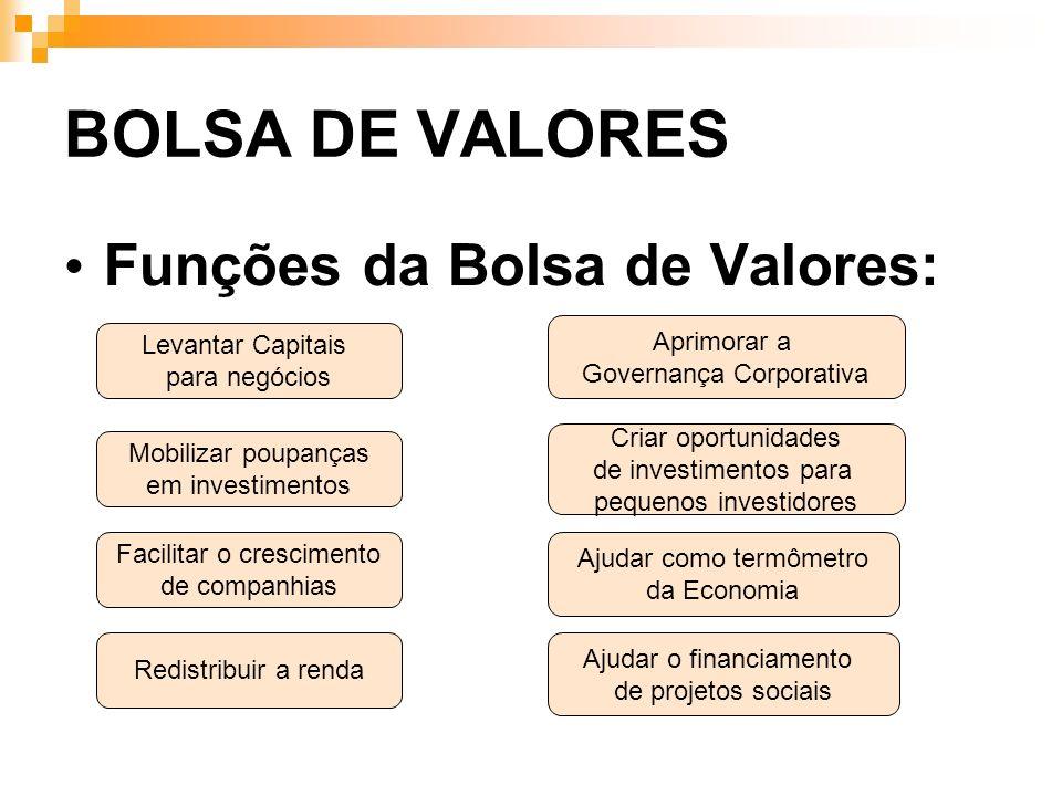 BOLSA DE VALORES Funções da Bolsa de Valores: Aprimorar a
