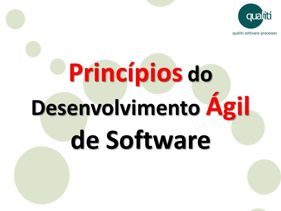 Princípios do de Software