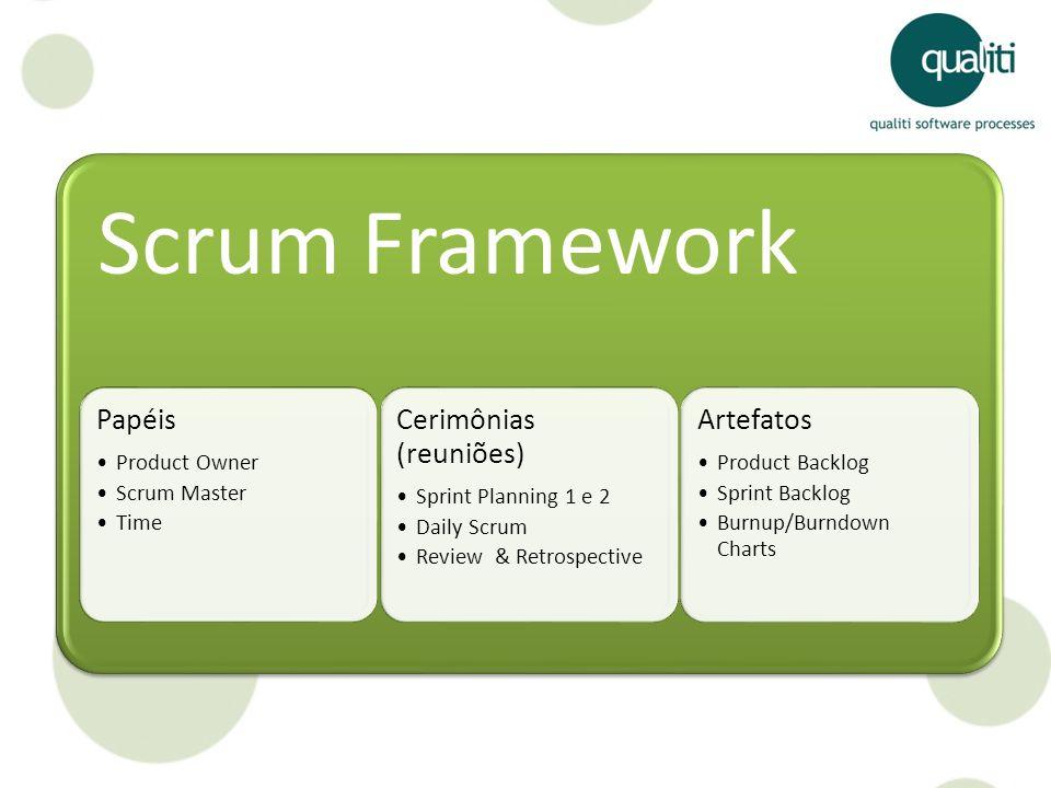 Scrum FrameworkPapéis. Product Owner. Scrum Master. Time. Cerimônias (reuniões) Sprint Planning 1 e 2.