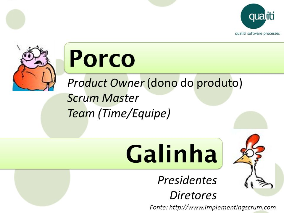 Porco Galinha Product Owner (dono do produto) Scrum Master