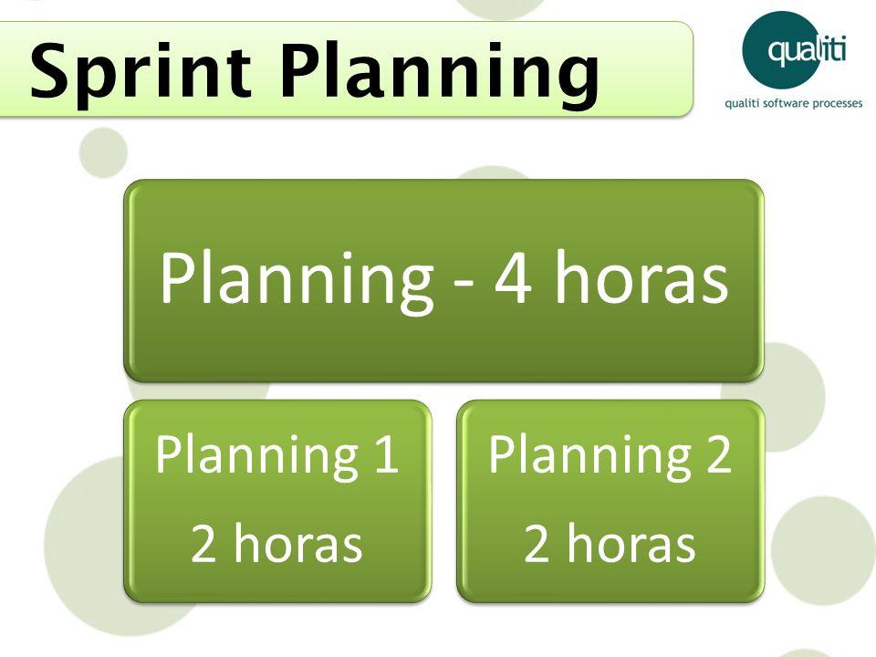 Sprint Planning Planning - 4 horas 2 horas Planning 1 Planning 2