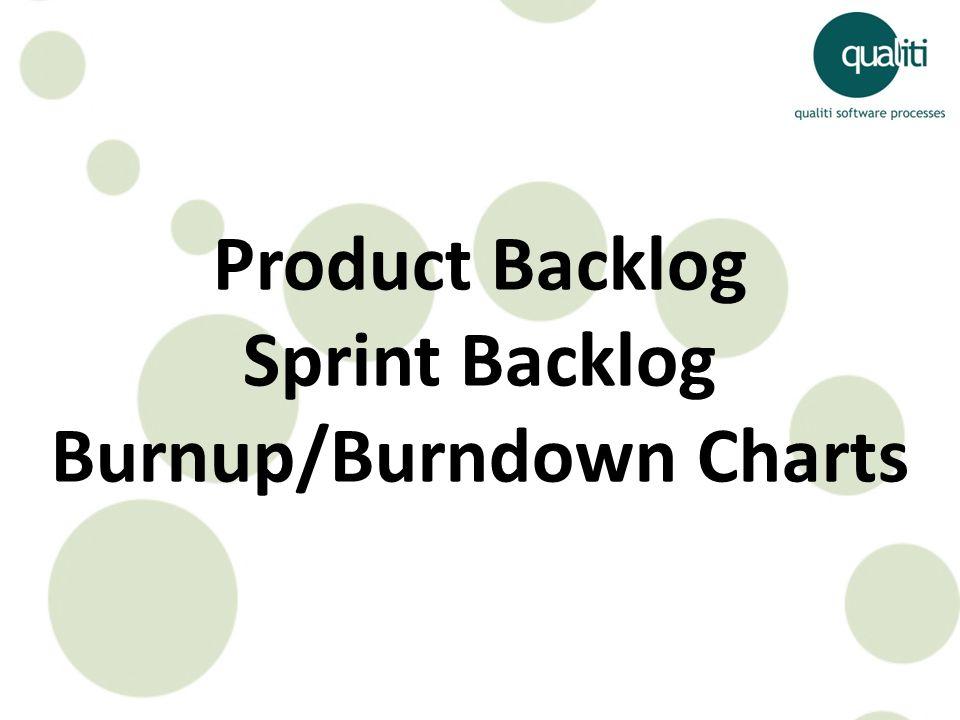 Burnup/Burndown Charts
